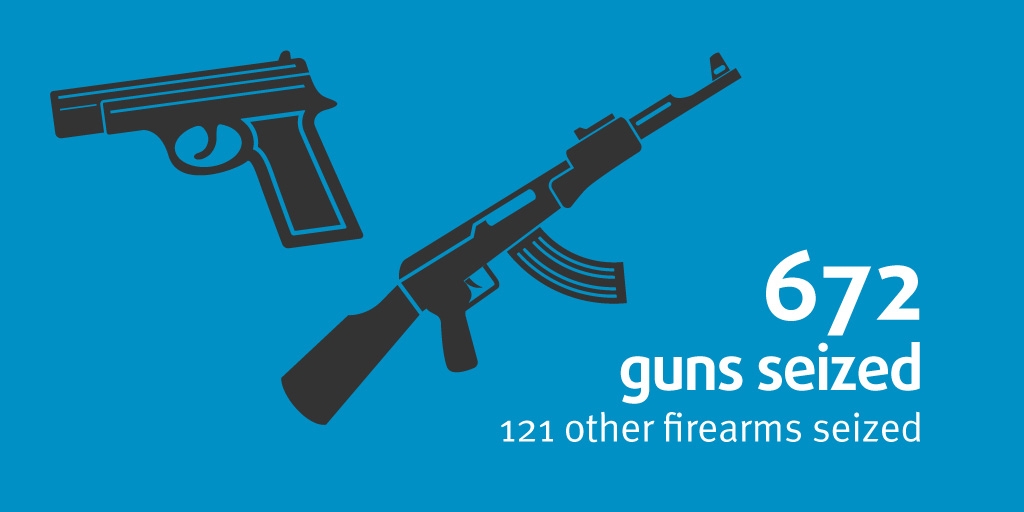 Illegal firearms - National Crime Agency